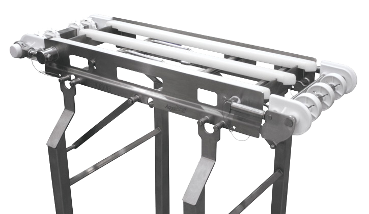 Dorner Conveyor Belt Products And Systems Stamptech Inc